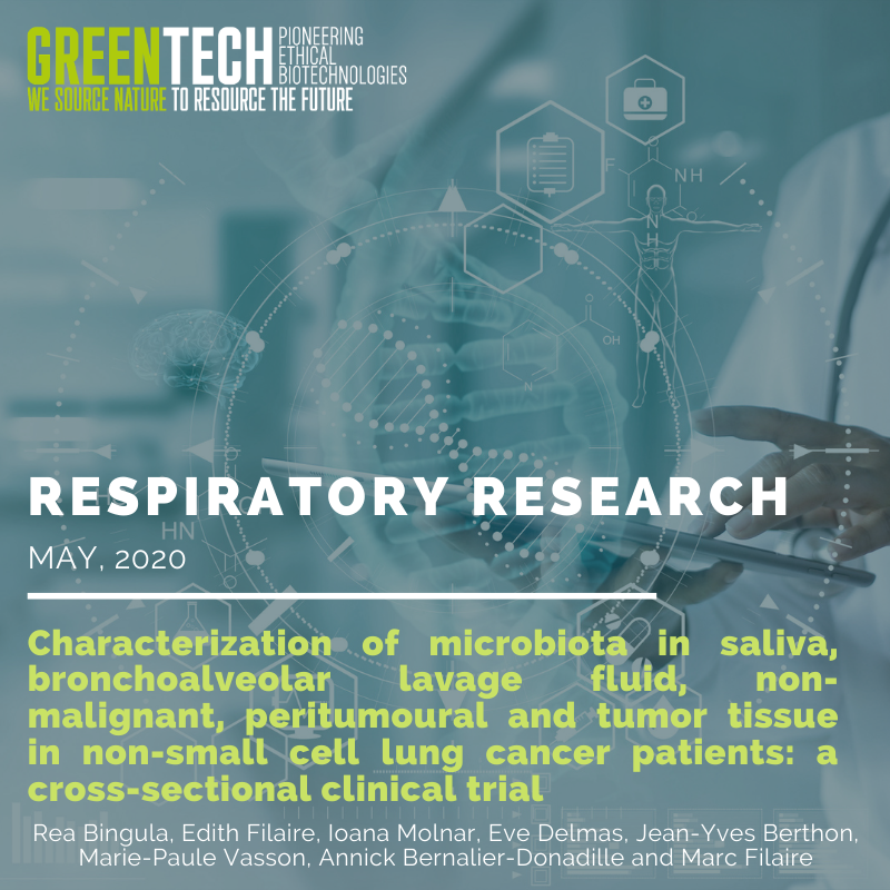 Greentech research respiratory research